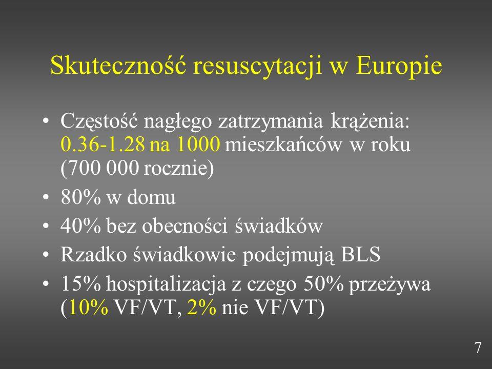 Skuteczność resuscytacji w Europie