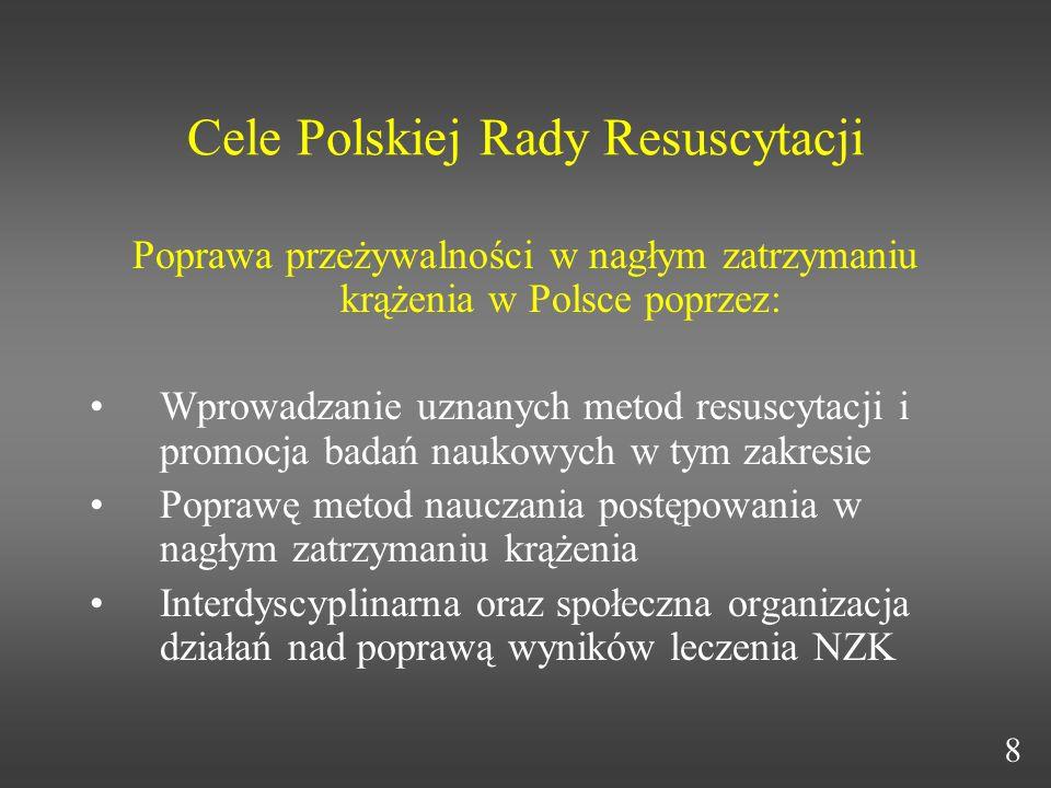 Cele Polskiej Rady Resuscytacji