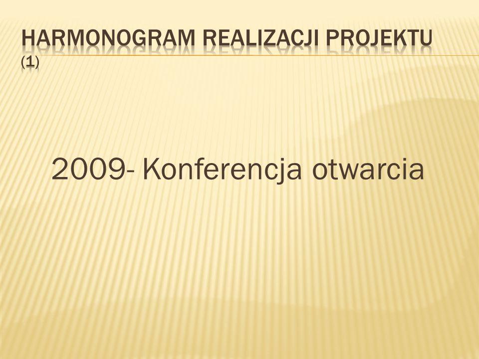 Harmonogram realizacji projektu (1)