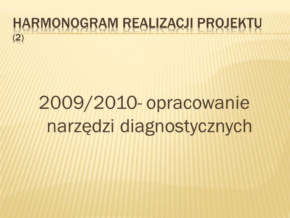 Harmonogram realizacji projektu (2)