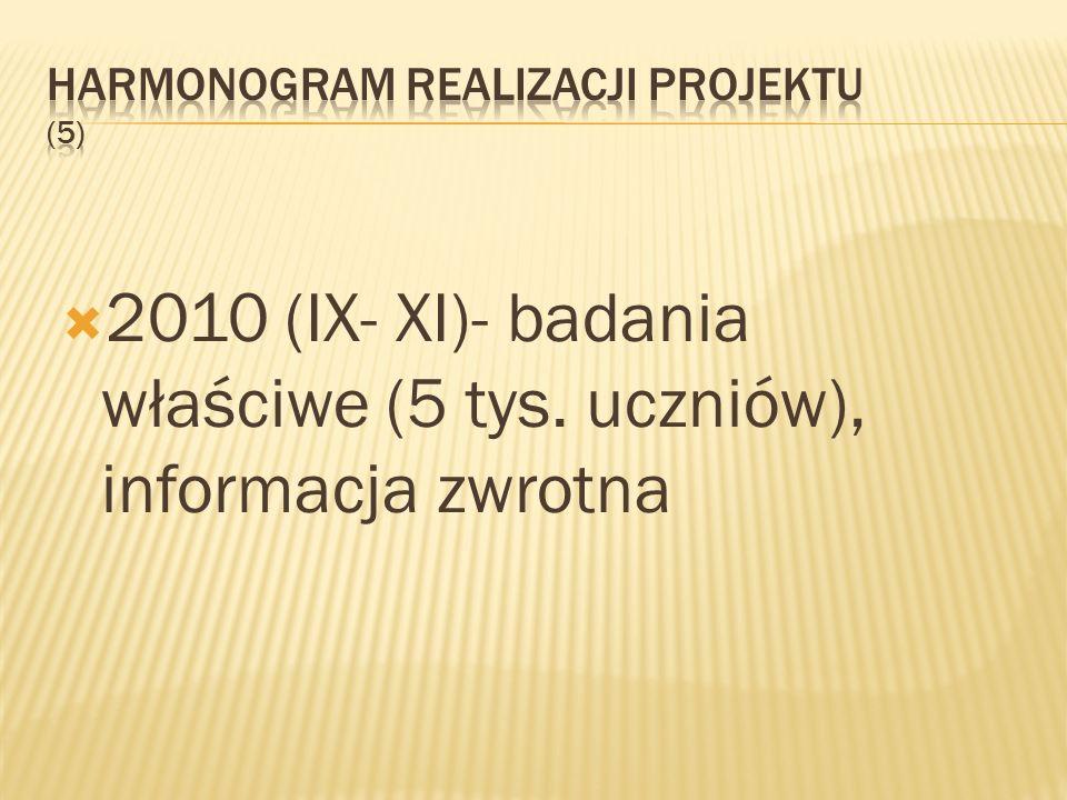 Harmonogram realizacji projektu (5)