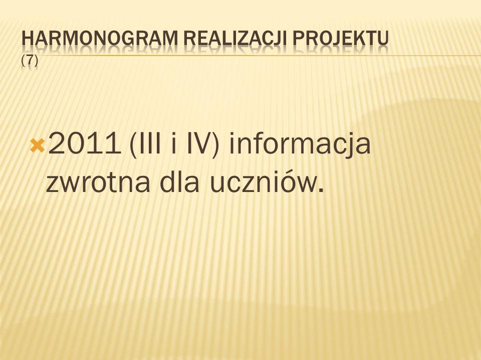 Harmonogram realizacji projektu (7)