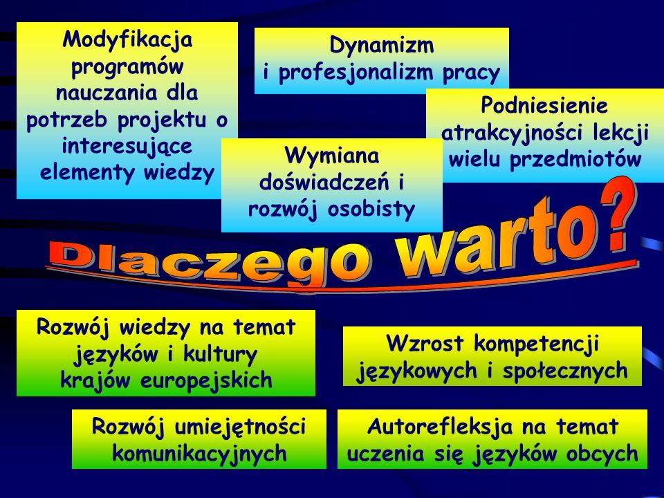 wyrażenia idiomatyczne