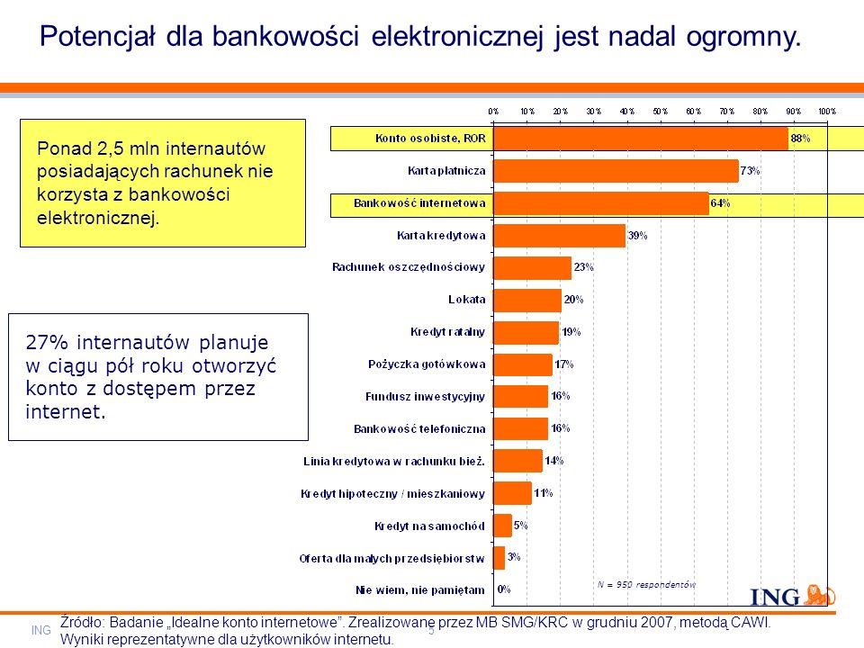 Potencjał dla bankowości elektronicznej jest nadal ogromny.