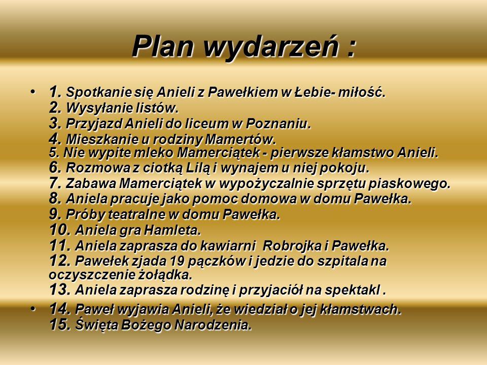 Plan wydarzeń :
