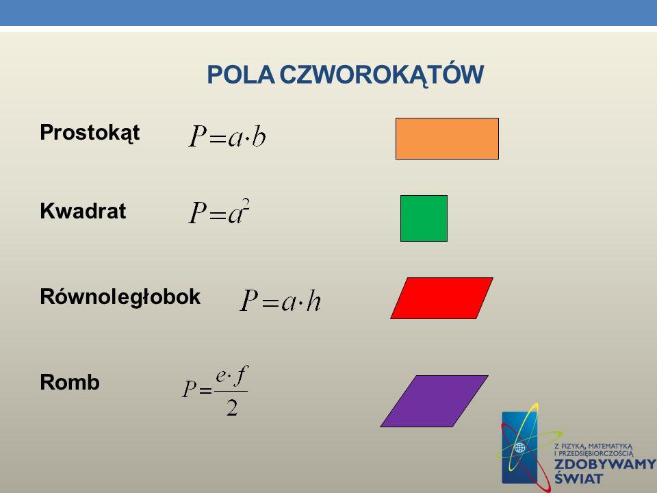 Pola czworokątów Prostokąt Kwadrat Równoległobok Romb