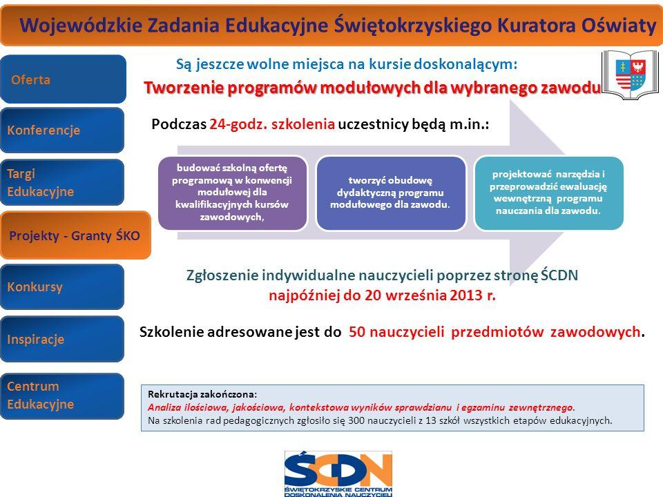 Wojewódzkie Zadania Edukacyjne Świętokrzyskiego Kuratora Oświaty