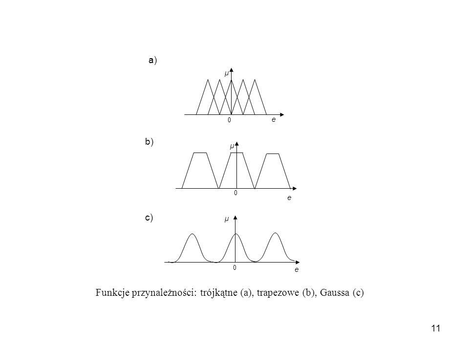 Funkcje przynależności: trójkątne (a), trapezowe (b), Gaussa (c)