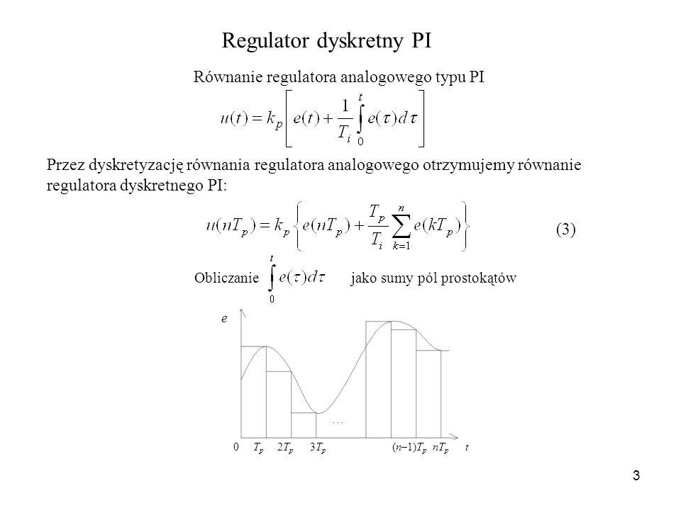 Regulator dyskretny PI