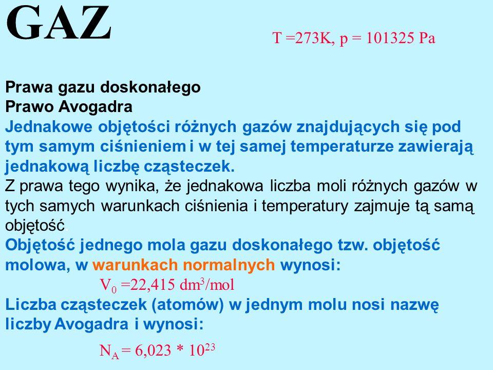 GAZ T =273K, p = 101325 Pa Prawa gazu doskonałego Prawo Avogadra
