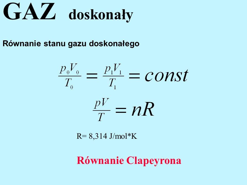 GAZ doskonały Równanie Clapeyrona Równanie stanu gazu doskonałego