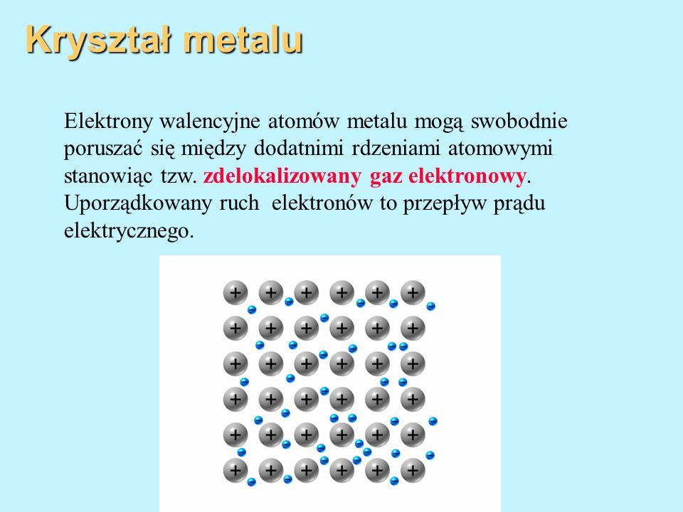 Kryształ metalu