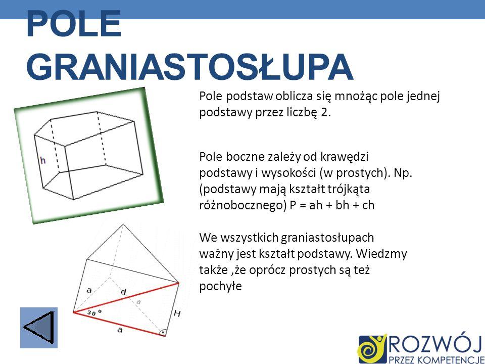 Pole graniastosłupa Pole podstaw oblicza się mnożąc pole jednej podstawy przez liczbę 2.