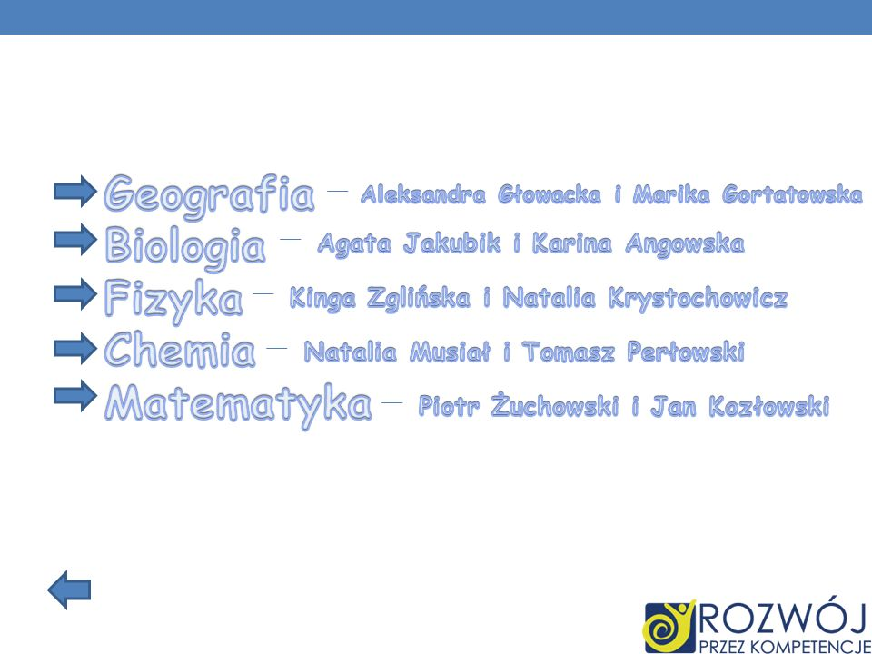 Geografia Biologia Fizyka Chemia Matematyka