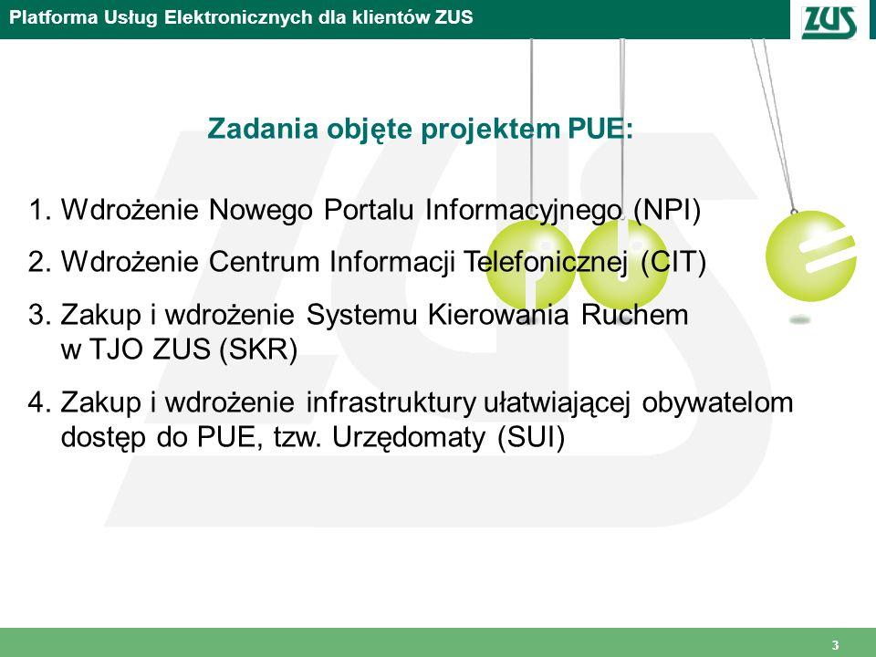 Zadania objęte projektem PUE: