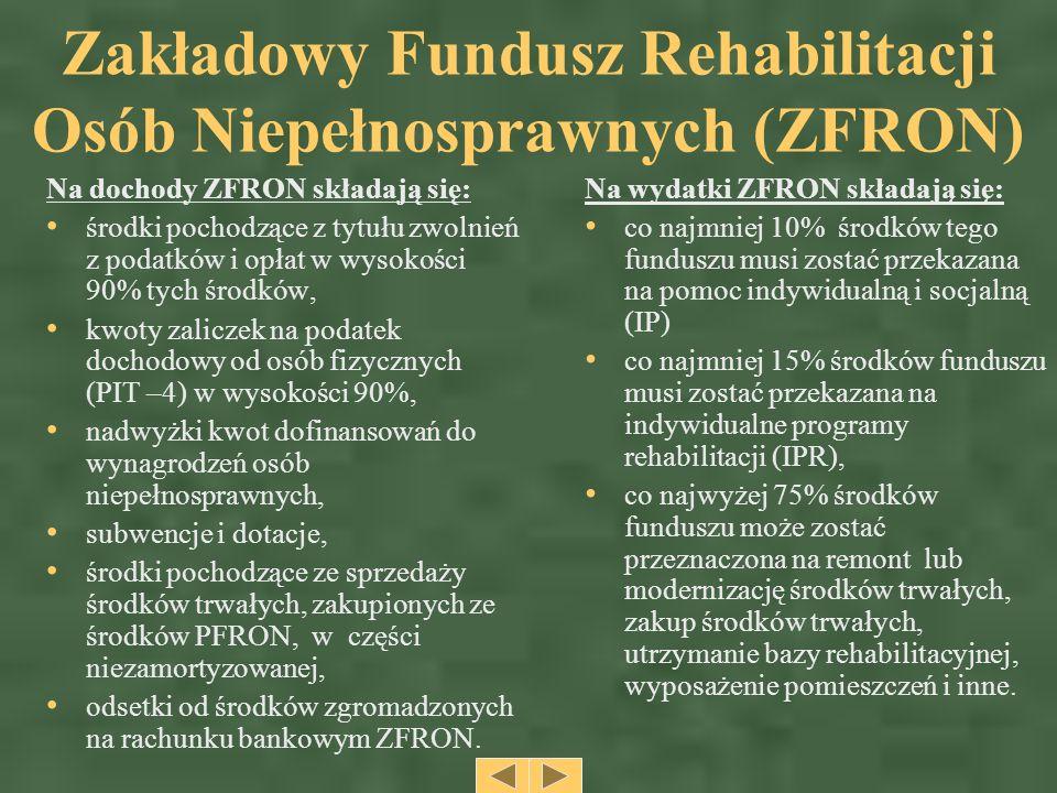 Zakładowy Fundusz Rehabilitacji Osób Niepełnosprawnych (ZFRON)