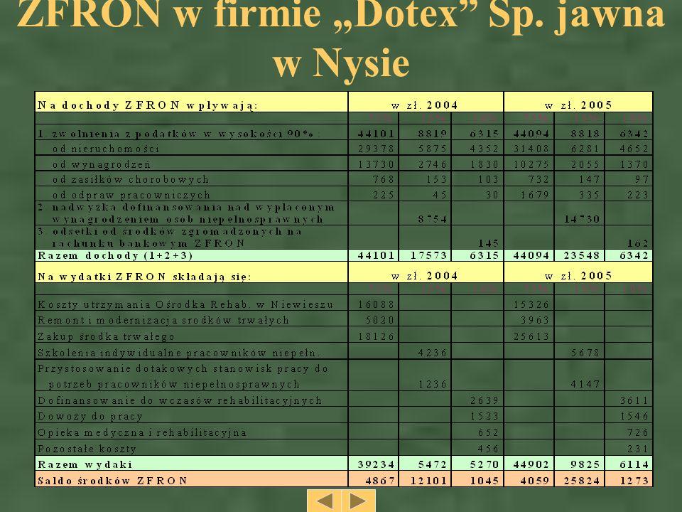 """ZFRON w firmie """"Dotex Sp. jawna w Nysie"""
