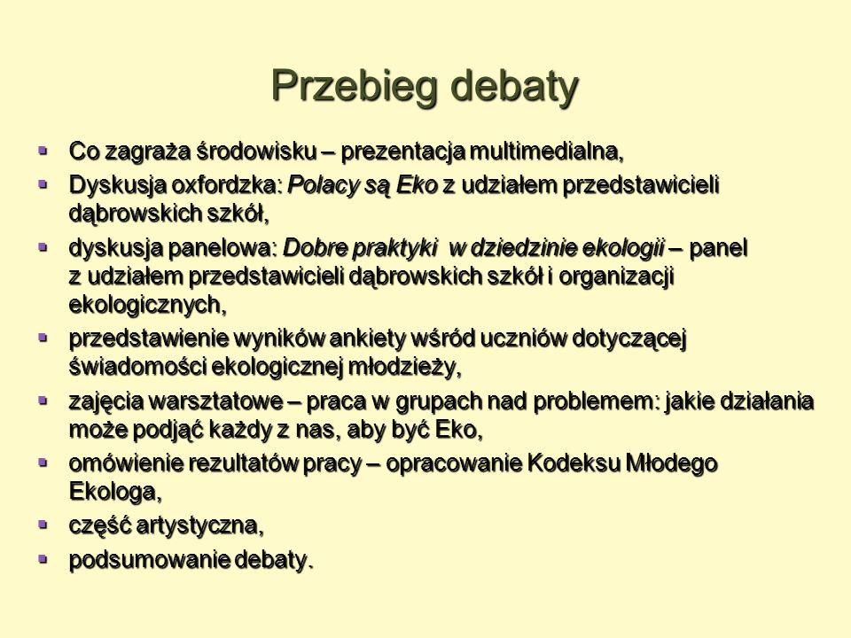 Przebieg debaty Co zagraża środowisku – prezentacja multimedialna,