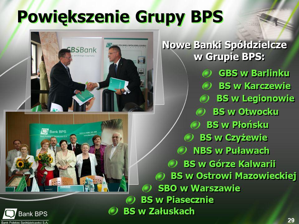 Powiększenie Grupy BPS