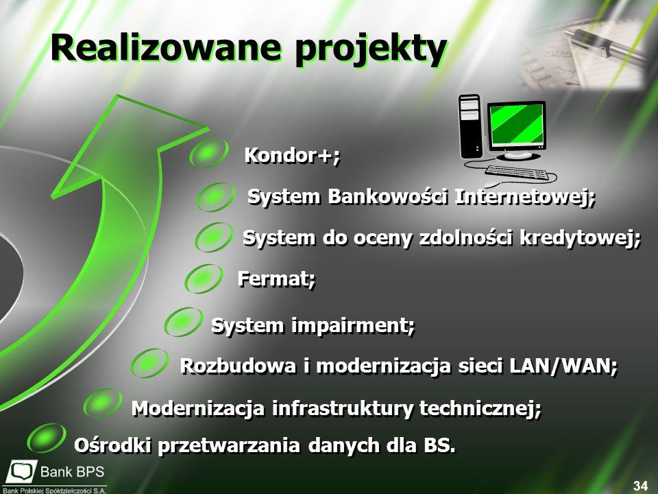 Realizowane projekty Kondor+; System Bankowości Internetowej;