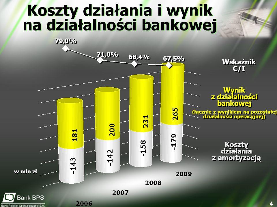 Koszty działania i wynik na działalności bankowej