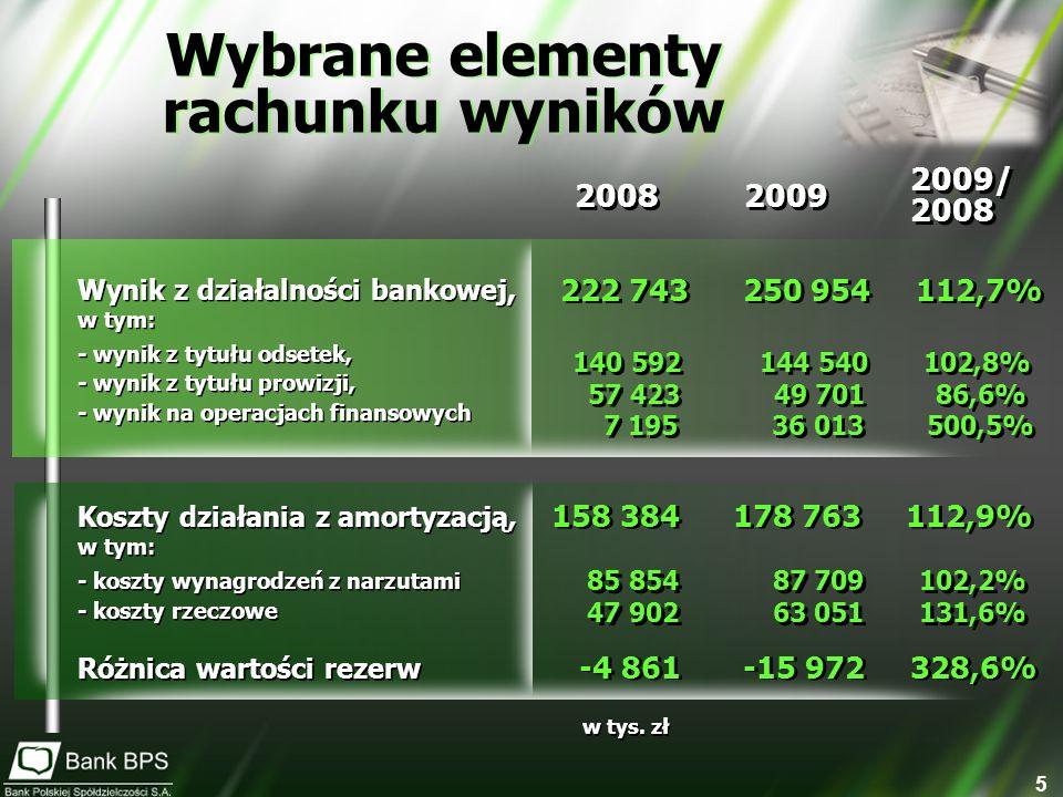 Wybrane elementy rachunku wyników