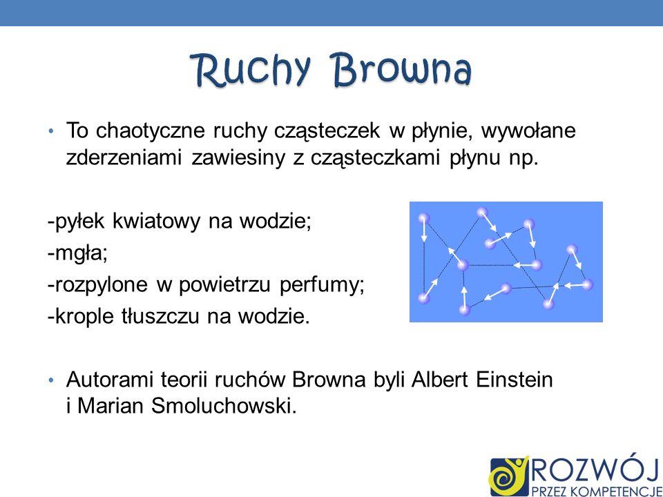 Ruchy Browna To chaotyczne ruchy cząsteczek w płynie, wywołane zderzeniami zawiesiny z cząsteczkami płynu np.