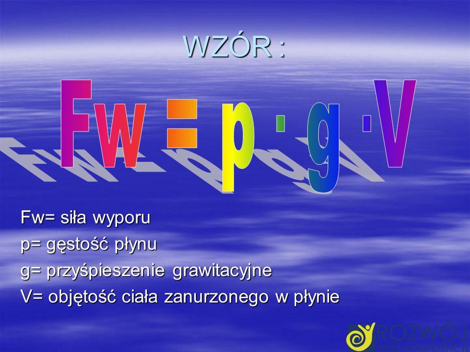 WZÓR : Fw = p . g .V.