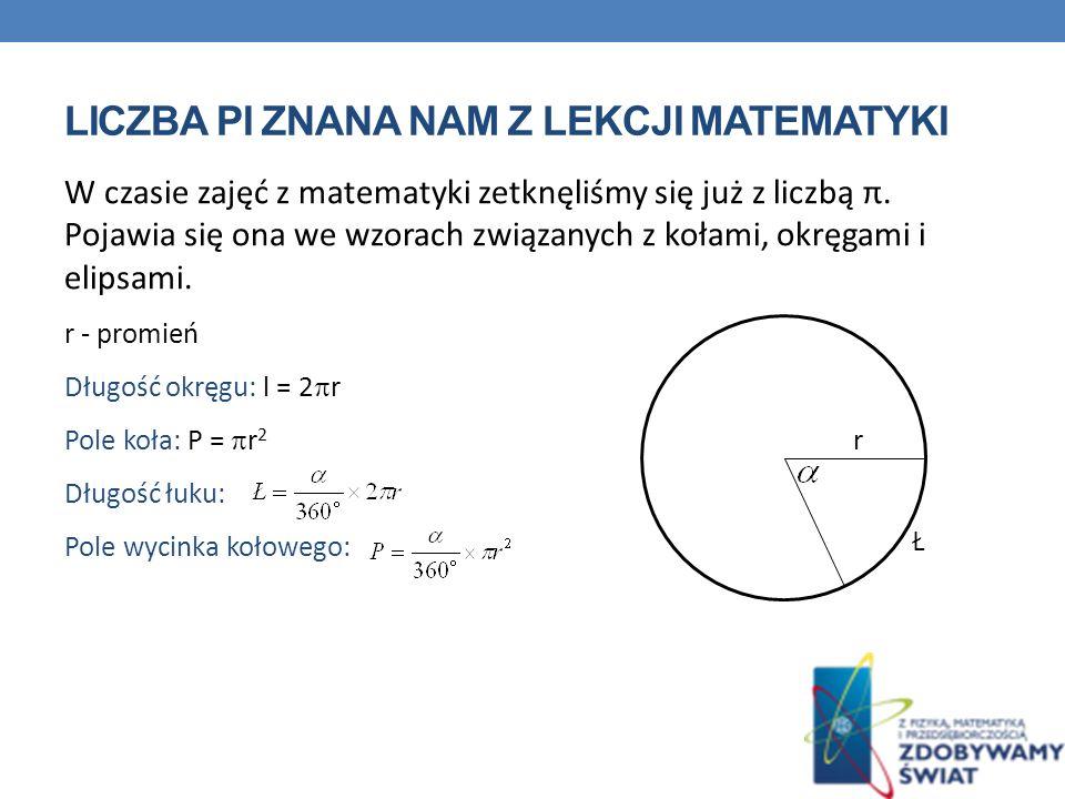 Liczba Pi znana nam z lekcji matematyki