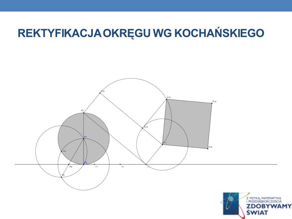 Rektyfikacja okręgu wg Kochańskiego