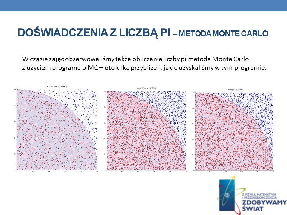 Doświadczenia z liczbą pi – Metoda Monte CArlo