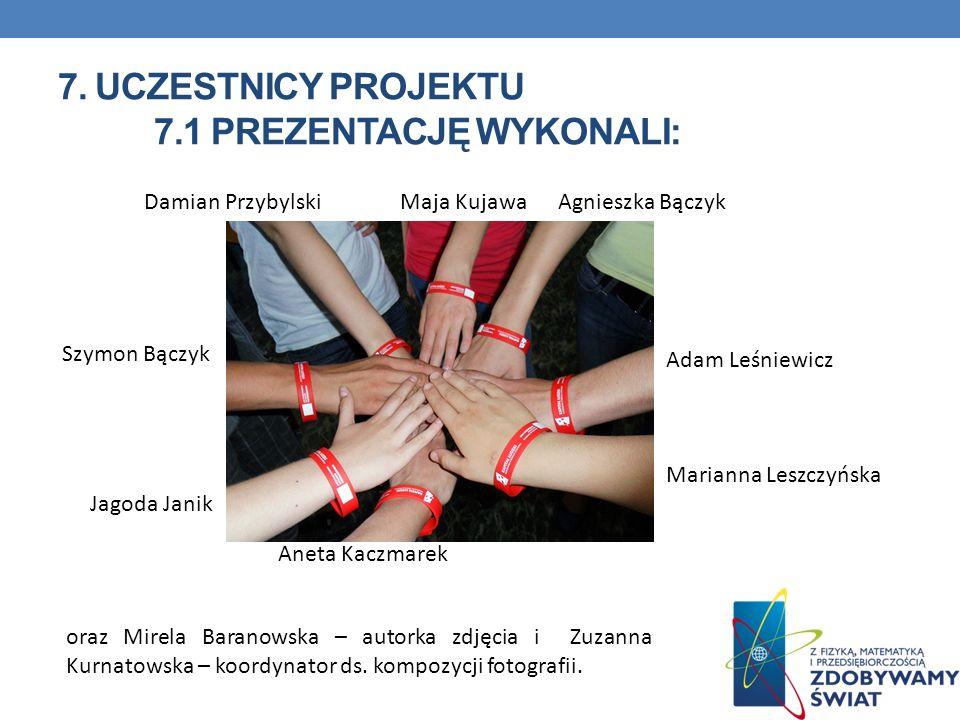 7. Uczestnicy projektu 7.1 Prezentację Wykonali: