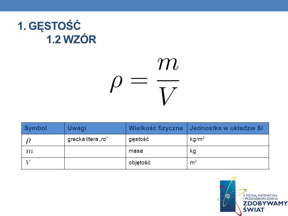 1. Gęstość 1.2 Wzór Symbol Uwagi Wielkość fizyczna