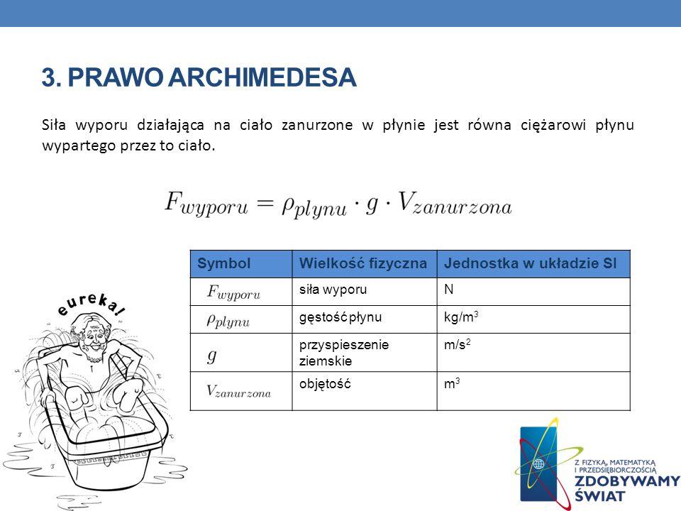 3. Prawo Archimedesa Siła wyporu działająca na ciało zanurzone w płynie jest równa ciężarowi płynu wypartego przez to ciało.