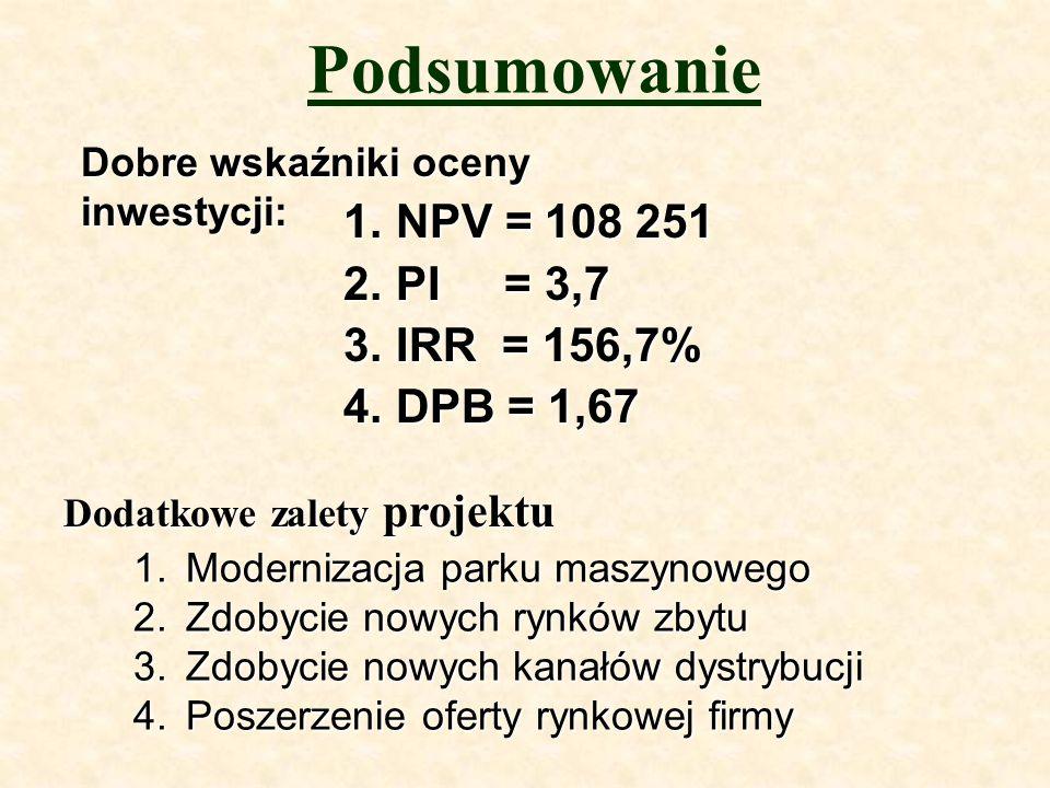 Podsumowanie 1. NPV = 108 251 2. PI = 3,7 3. IRR = 156,7%