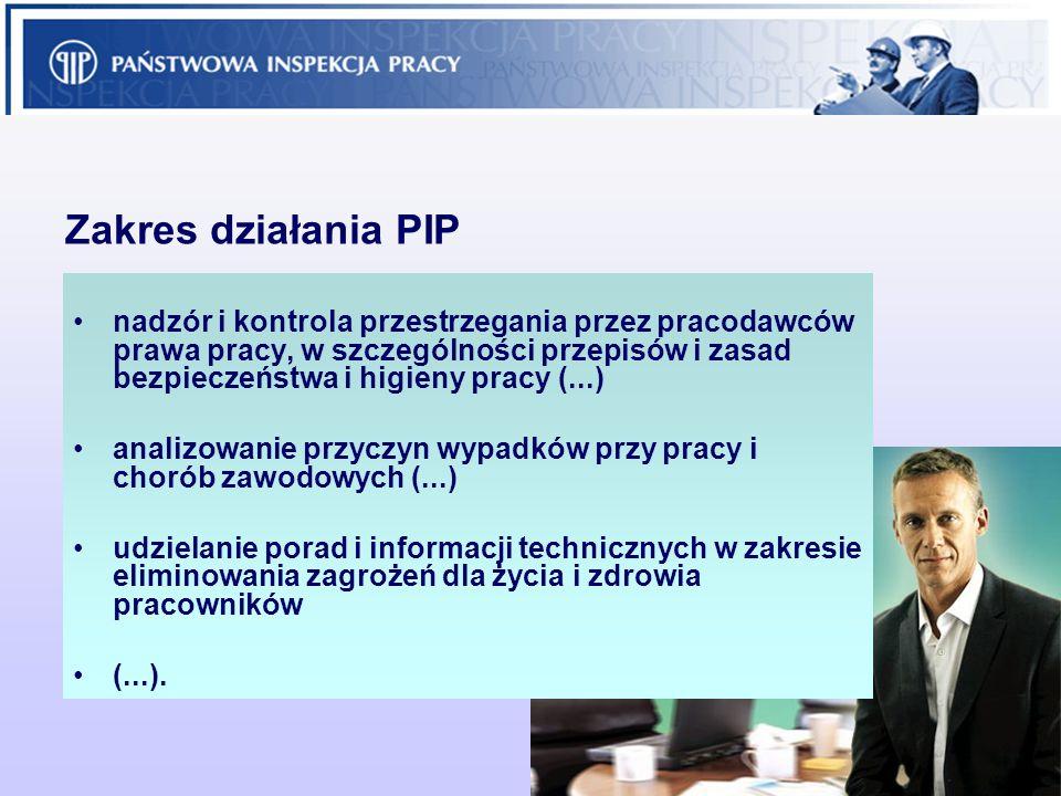 Zakres działania PIP