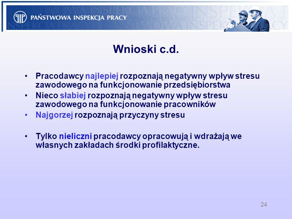 Wnioski c.d. Pracodawcy najlepiej rozpoznają negatywny wpływ stresu zawodowego na funkcjonowanie przedsiębiorstwa.