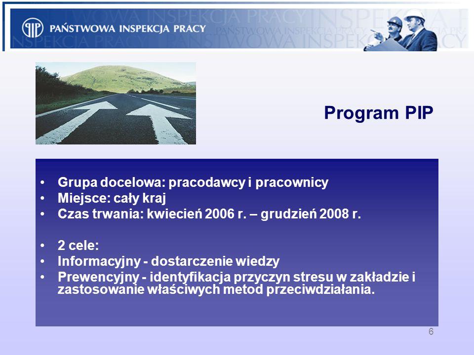 Program PIP Grupa docelowa: pracodawcy i pracownicy Miejsce: cały kraj