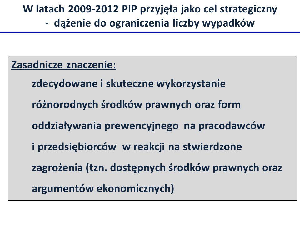 W latach 2009-2012 PIP przyjęła jako cel strategiczny