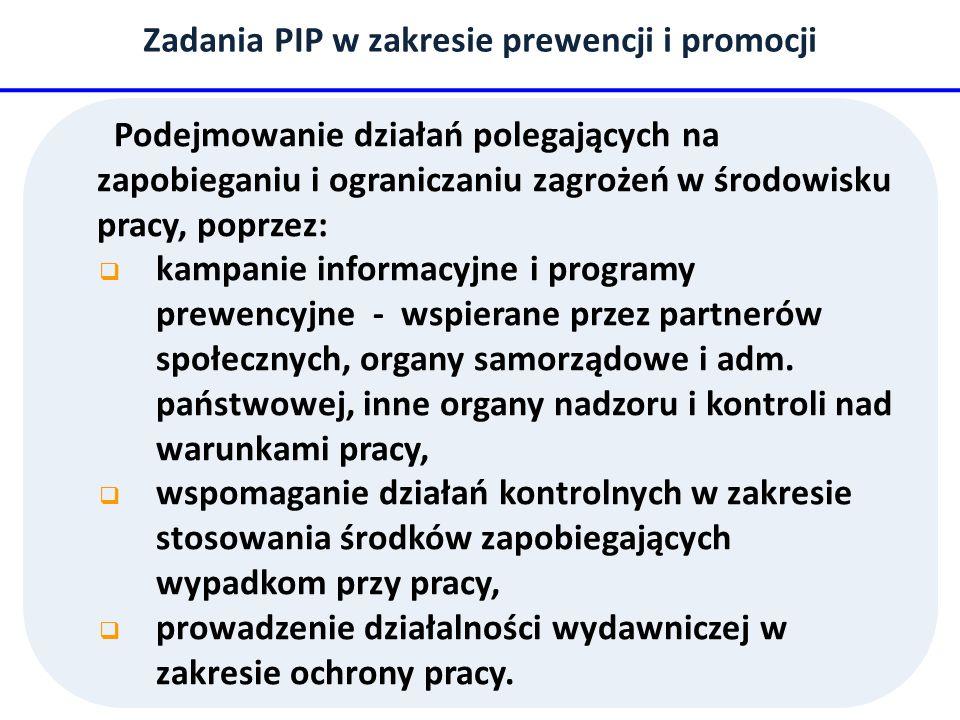 Zadania PIP w zakresie prewencji i promocji