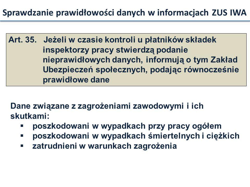 Sprawdzanie prawidłowości danych w informacjach ZUS IWA