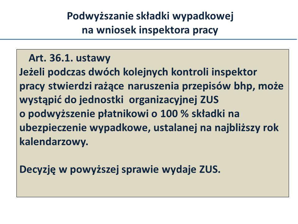 Podwyższanie składki wypadkowej na wniosek inspektora pracy