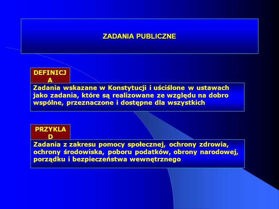 ZADANIA PUBLICZNE DEFINICJA
