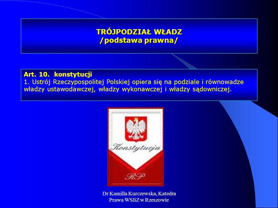 TRÓJPODZIAŁ WŁADZ /podstawa prawna/