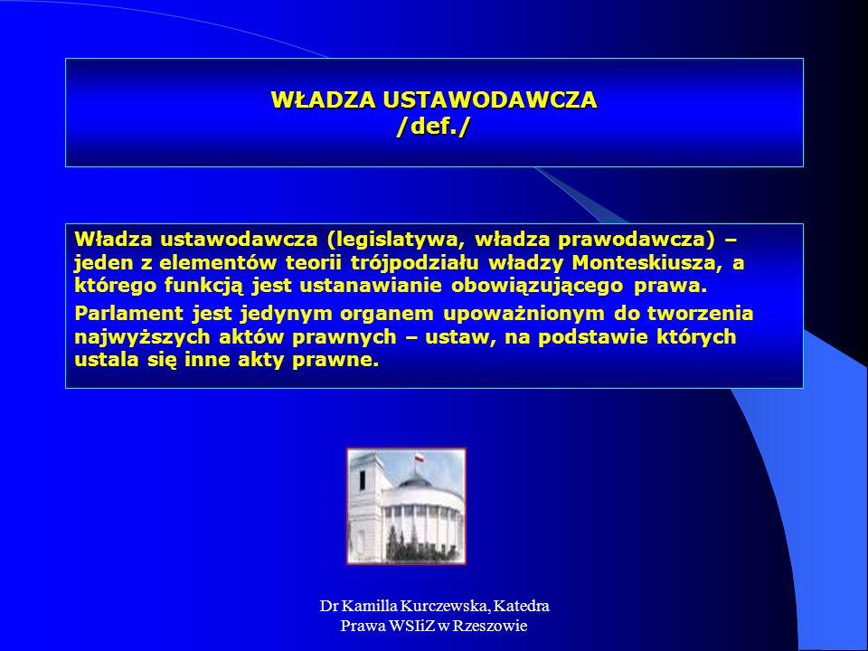 WŁADZA USTAWODAWCZA /def./