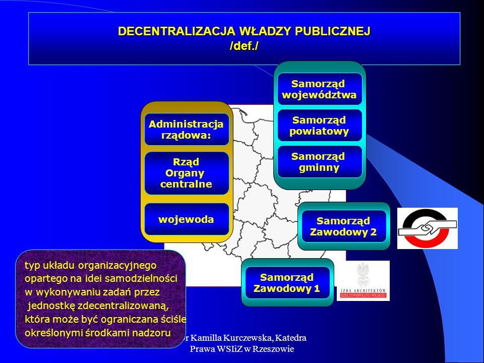 DECENTRALIZACJA WŁADZY PUBLICZNEJ /def./