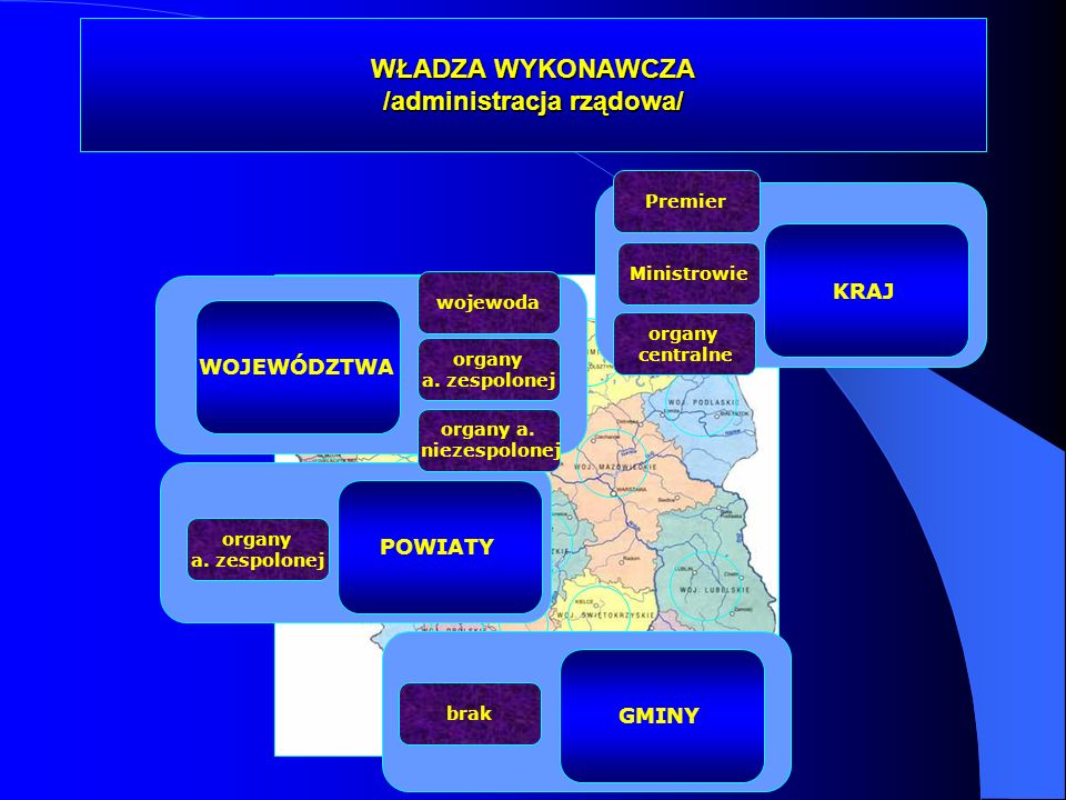 WŁADZA WYKONAWCZA /administracja rządowa/