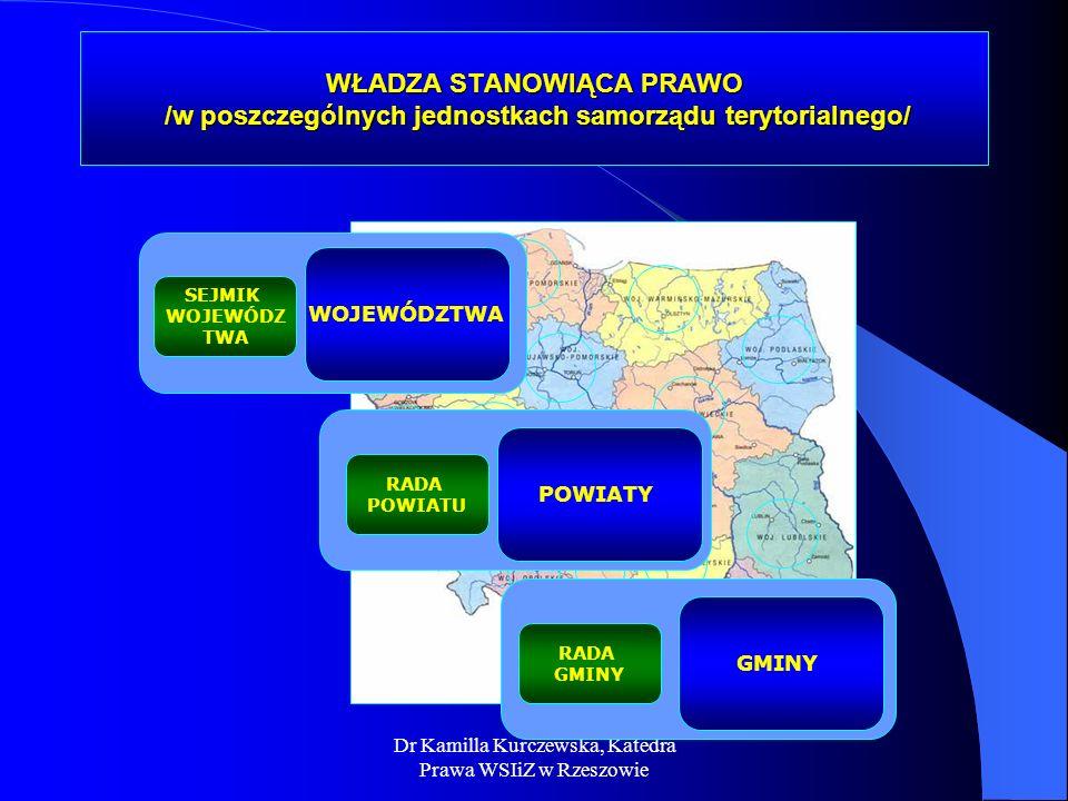 WŁADZA STANOWIĄCA PRAWO /w poszczególnych jednostkach samorządu terytorialnego/