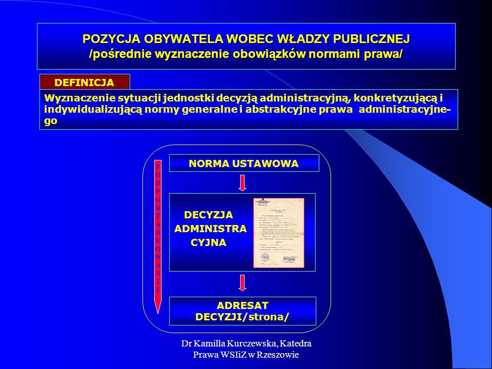ADRESAT DECYZJI/strona/