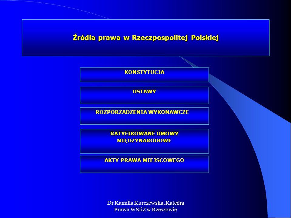 Źródła prawa w Rzeczpospolitej Polskiej